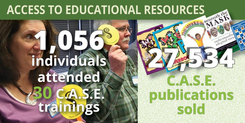 Educational Resources Facts Annual Report 2016