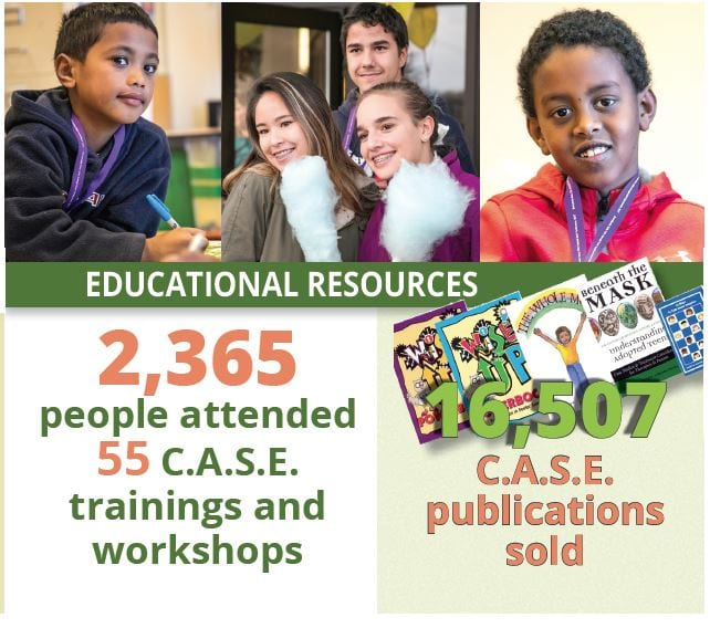 Annual Report 2017 Ed Resources Image